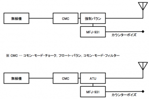 MFJ-931 使用例